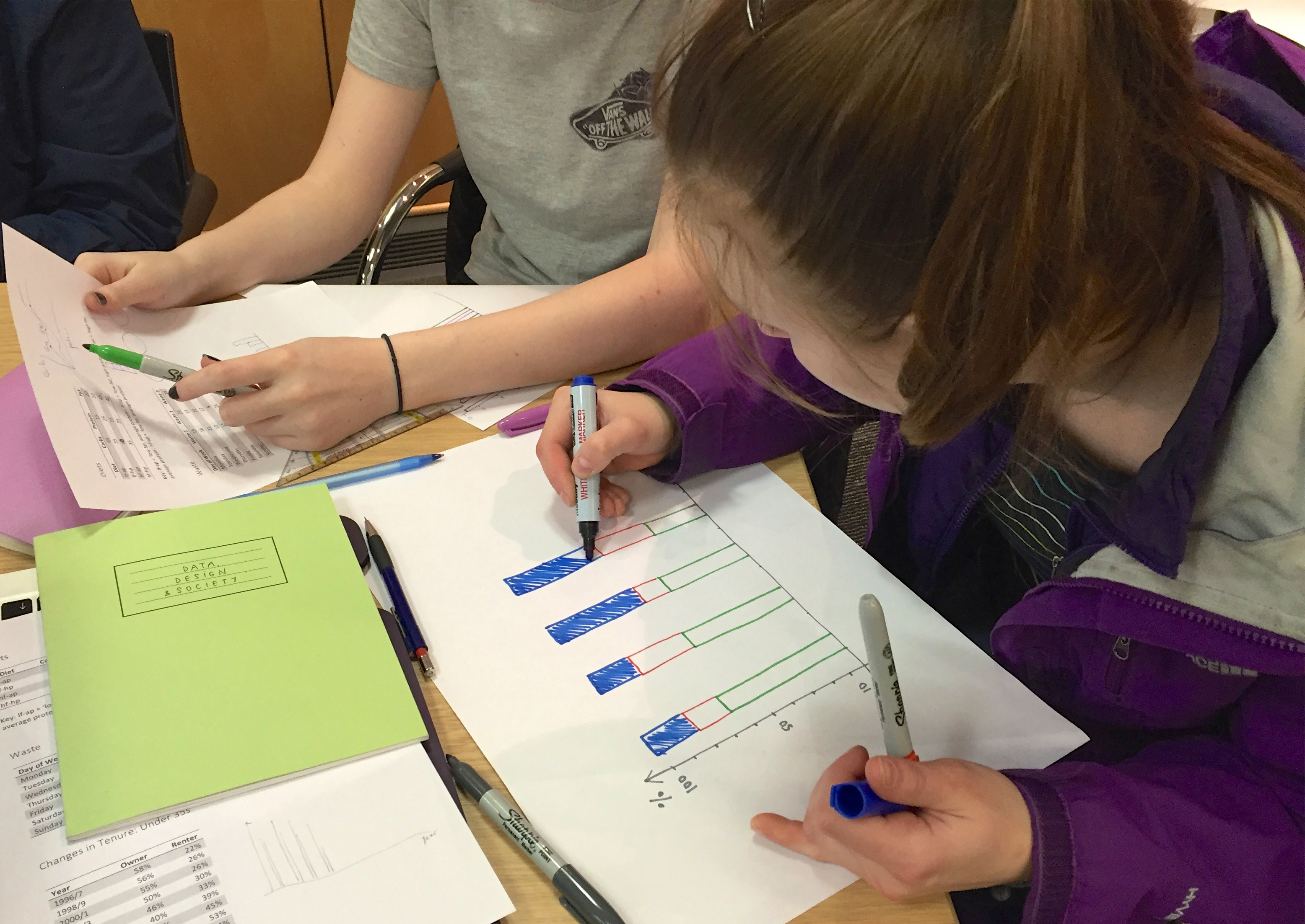students working with bar charts
