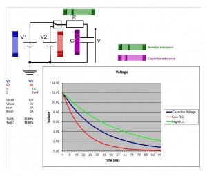 "Figure 3- The Toybox tool for visualising the charge and discharge of a capacitor through a resistor. This is no more than a simple exponential function, but visualising the effect of component values can be tricky. The tool also allows the ""tolerance"" (ie the accuracy) of components to be explored."